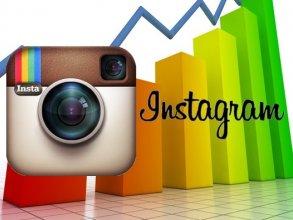 Análisis de cuentas de Instagram