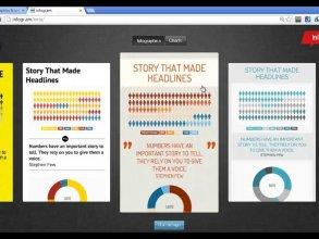 Creación de infografías y gráficos