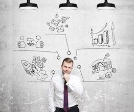 Pensamiento y Dirección Estratégica